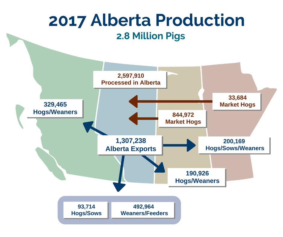 Production Map - Alberta Pork
